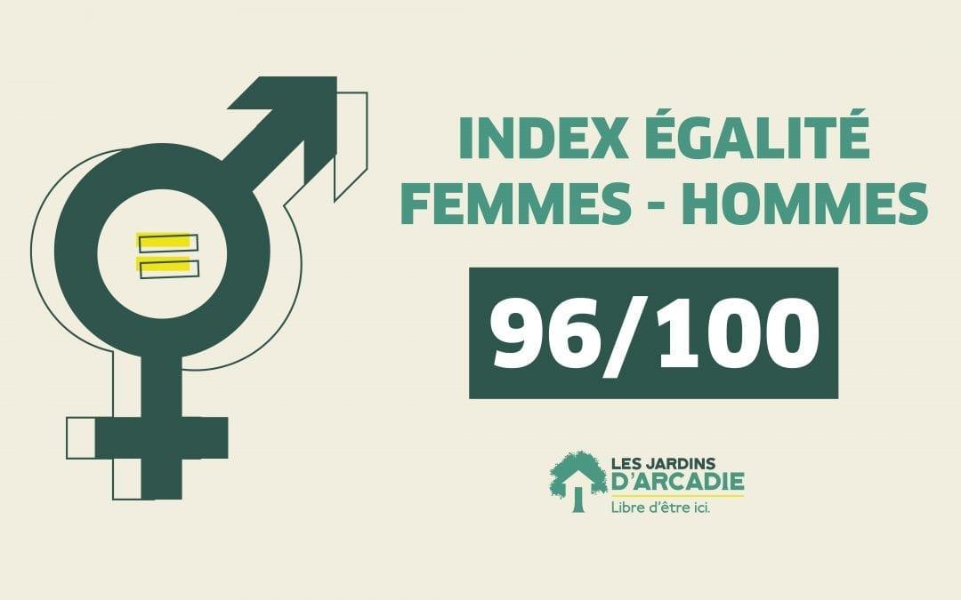 Les Jardins d'Arcadie obtiennent un index d'égalité Femmes-Hommes de 96/100, un excellent score !